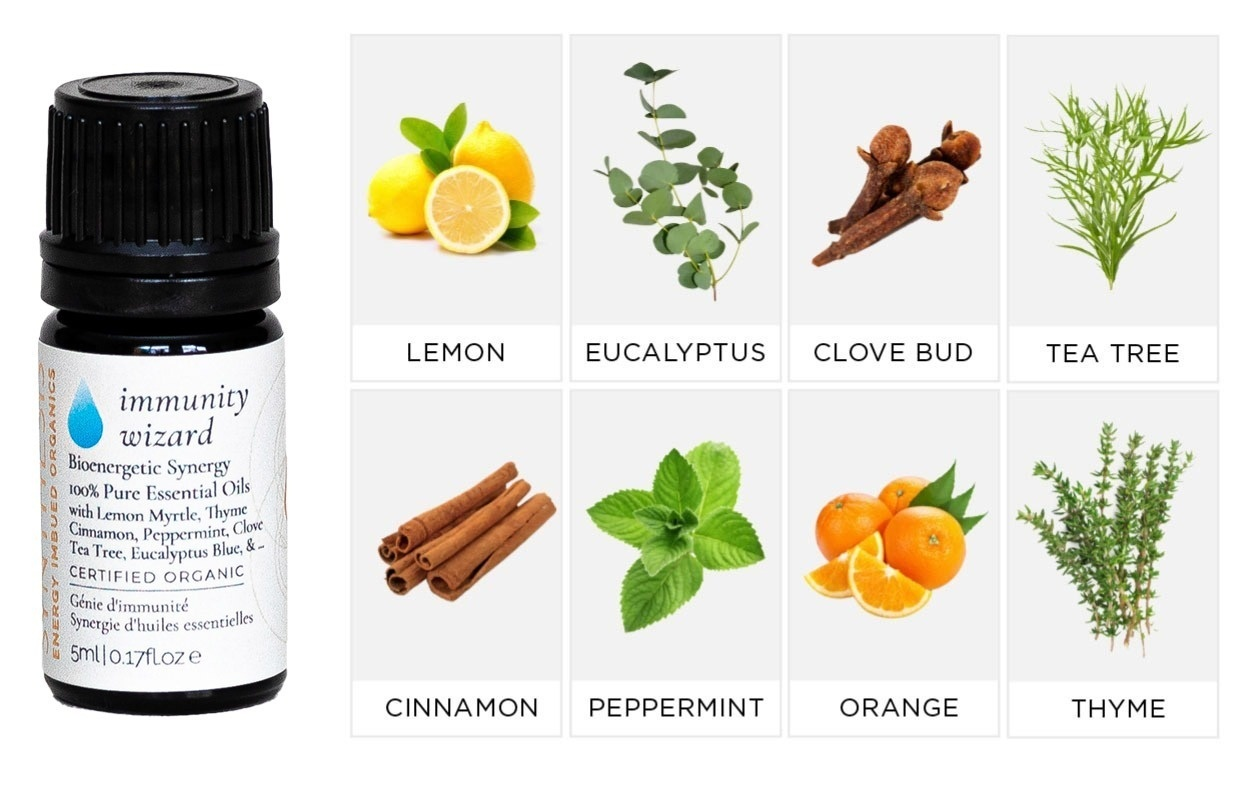 Immune Boosting Products
